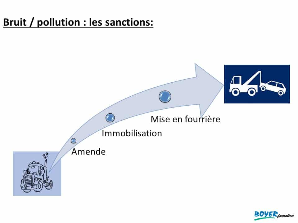 Formation_Permis_D_Fiche_Orale_9_6